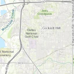 City Info Dallas TX
